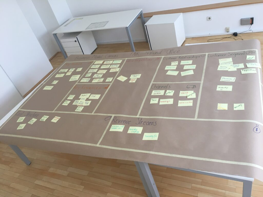 Foto of the Business Model Canvas, which was developed during the workshop
