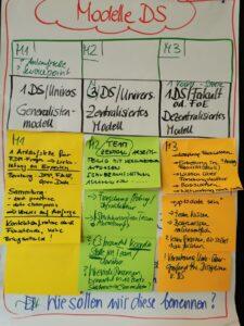 Workshop Fair Data